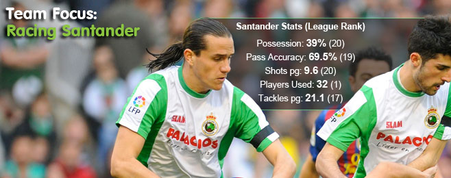 Team Focus: Racing Santander