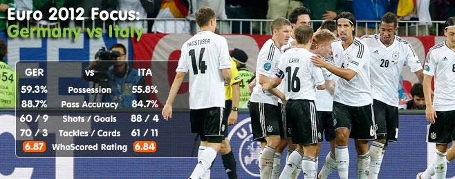 Euro 2012 Focus: Germany vs Italy