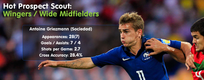 Hot Prospect Scout: Five Top Young Wingers / Wide Midfielders