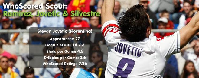 WhoScored Scout: Ramirez, Jovetic & Silvestre