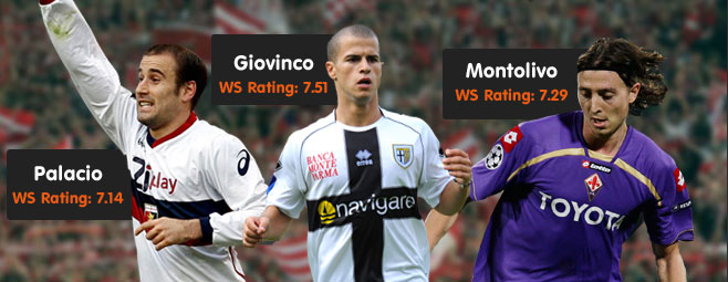 League Focus: Serie A's Top 5 Summer Transfers