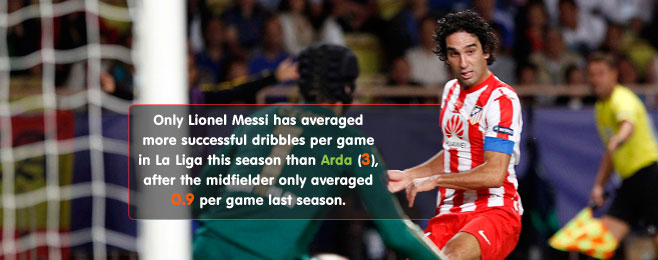 Player Focus: Life Was Arda With Diego