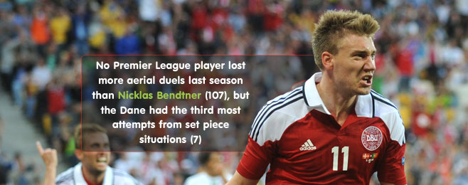 Player Focus: Why did Juventus sign Nicklas Bendtner?