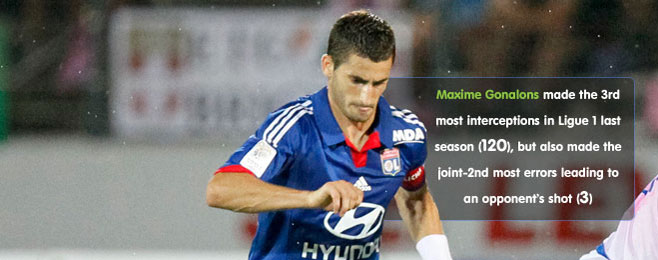 Team Focus: Lyon's Midfield Changes
