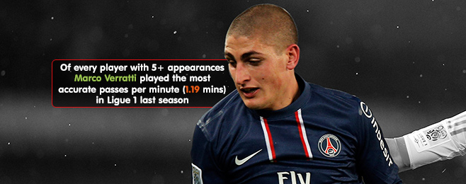 Image result for marco verratti pass accuracy