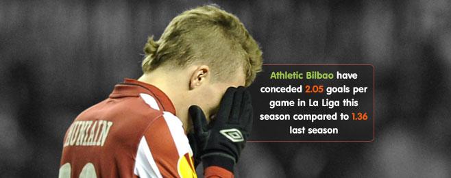 Team Focus: Athletic Bilbao