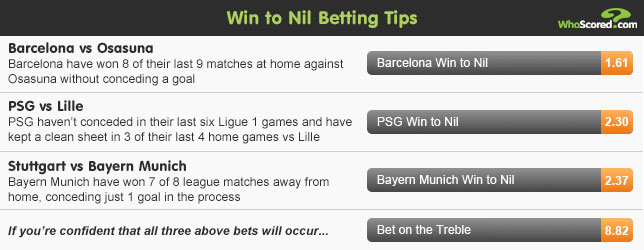 WhoScored Tipster: Sunday's Betting Specials