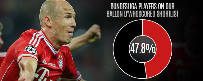 Player Focus: The Ballon d'WhoScored 2013