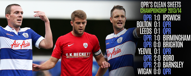 Team Focus: Hill & Dunne Crucial To QPR's Defensive Solidity