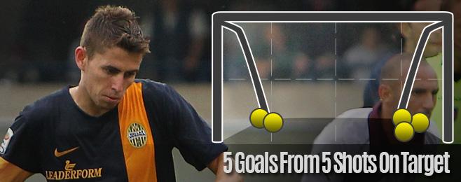 Player Focus: Queue Forming for In Form Jorginho