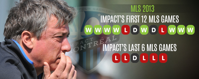 Team Focus: Can Montreal Impact Stop the Slide and Make the Playoffs?