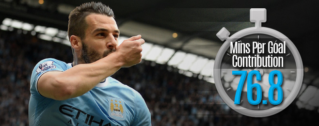 Player Focus: Bullish Negredo Rejuvenated in Red of Spain