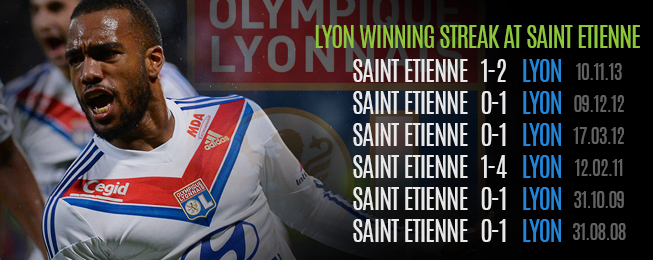 Team Focus: How to Win a Derby the Olympique Lyonnais Way