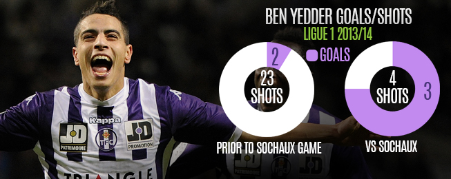 Player Focus: Last Man Standing Ben Yedder on Road Back