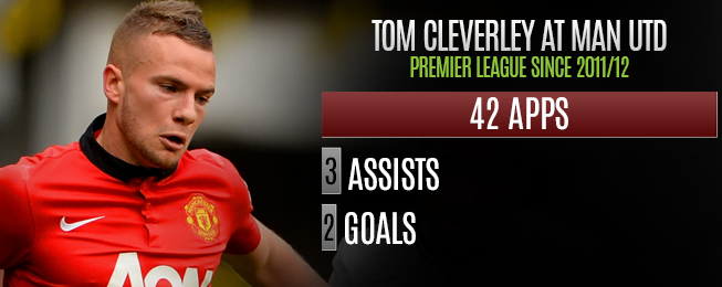 Player Focus: Is Tom Cleverley United Material?