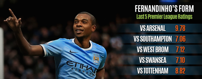 Player Focus: Fernandinho - Breaker and Maker of Play
