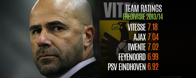 Team Focus: Impressive Vitesse Asserting Themselves as Title Challengers