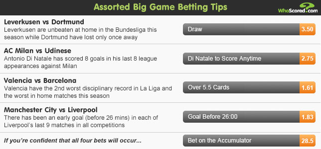 WhoScored Tipster: Sunday Betting Across Europe