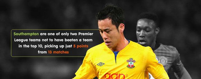 Premier League Focus: Records Against the Top 10