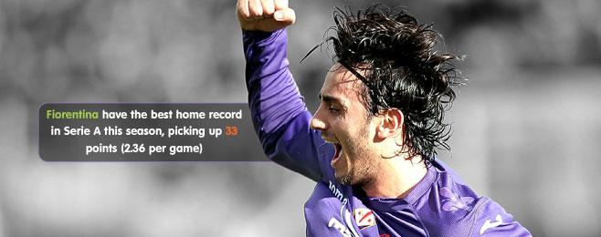 Team Focus: Fiorentina Building Toward a Title Challenge Next Season