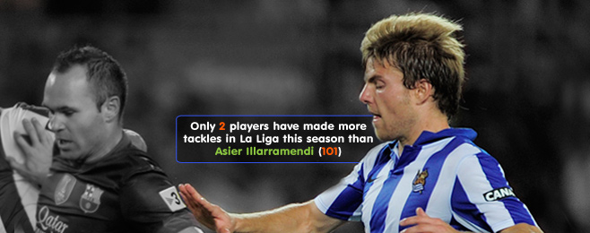 Player Focus: Real Sociedad's Rising Stars