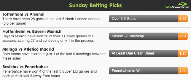 WhoScored Tipster: European Sunday Betting