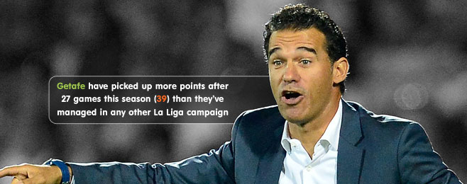 Team Focus: Can Getafe Challenge for Europa League Places?
