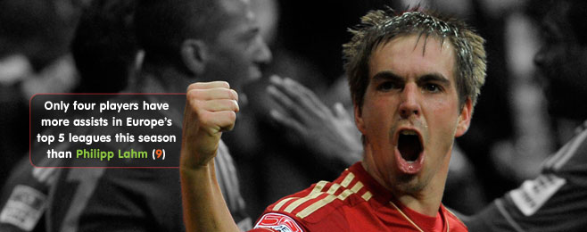 Player Focus: Europe's Top Attacking Full-Backs - Lahm, Evra and Baines