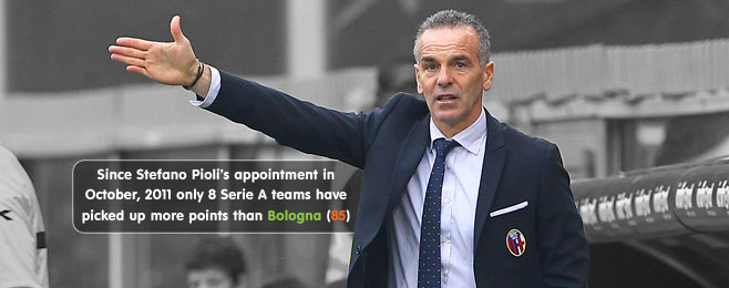 Team Focus: Bologna Finding Form with a Settled Formation