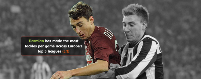 Player Focus: Torino's Matteo Darmian is Europe's best tackler