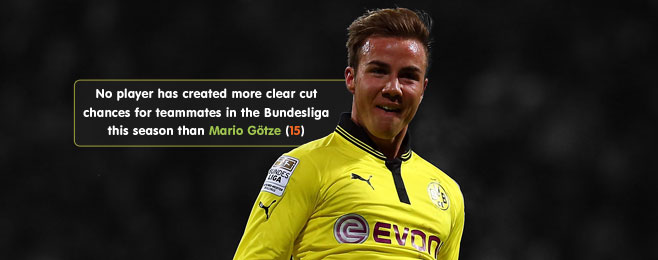 Player Focus: WhoScored's Top Rated Under-21 XI