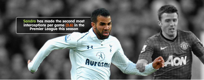Player Focus: Sandro the Better Fit For AVB's Spurs