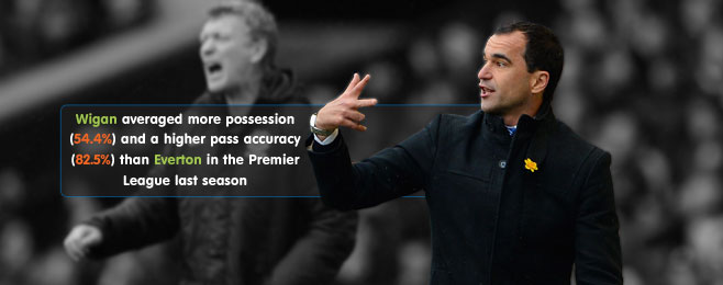 Team Focus: Are Everton Fans Right to Fear Martinez Appointment?