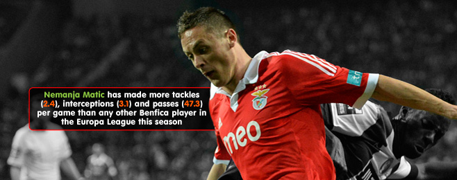 Benfica vs Chelsea: Swapped Stars Compete in Key Battle