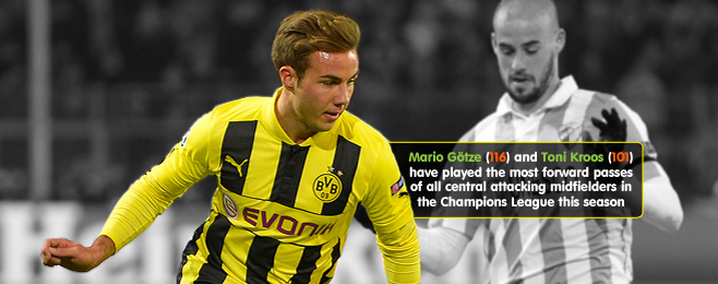 Dortmund vs Bayern: Will Götze Or Kroos Be The Bigger Loss?