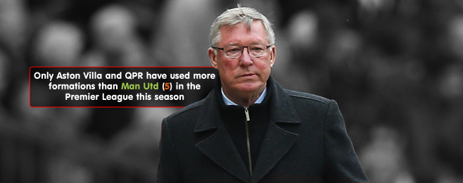 Team Focus: Has Sir Alex Ferguson Left His Successor A Special Squad?