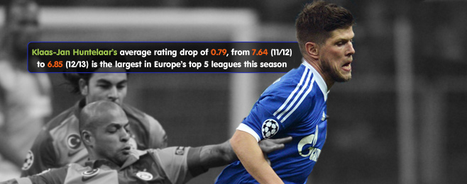League Focus: Europe's Flops of the Season
