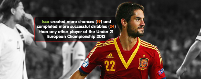 Team Focus: Spain's Brilliant U21 Champions