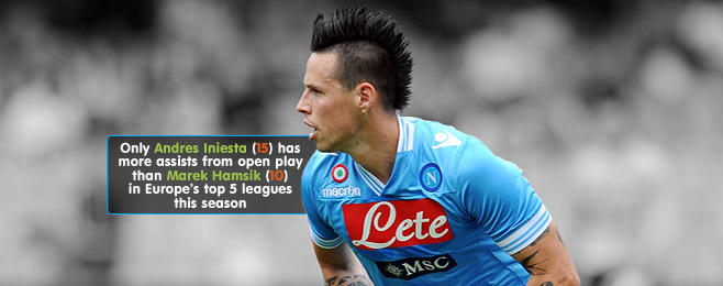 Player Focus: Why Marek Hamsik Is Napoli's Creative Lynchpin