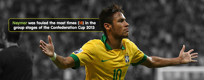 Player Focus: The Best of the Confederations Cup Group Stages