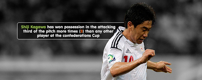 Player Focus: Japan's Impressive Attacking Midfield