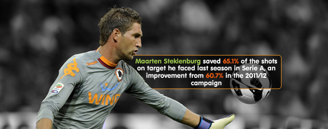 Player Focus: Is Stekelenburg A Viable Option For Fulham?