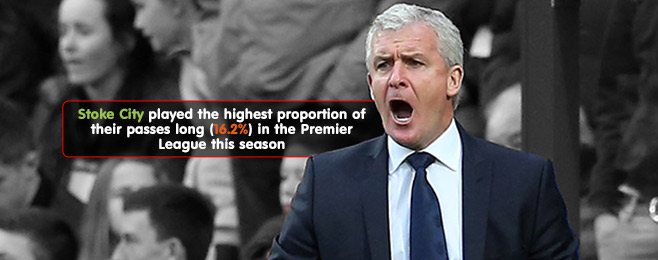 Team Focus: What Mark Hughes Needs To Revamp Stoke City