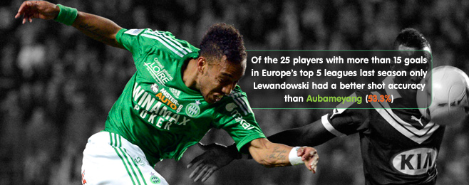 Player Focus: Why A Dortmund Deal Suits Aubameyang