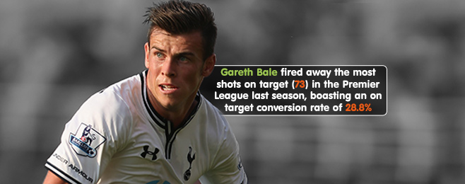 Team Focus: Where Would Gareth Bale Fit In Best At Manchester United?