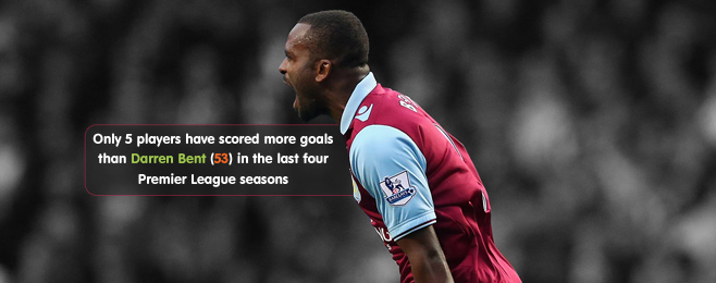Player Focus: Why Teams Should Be Looking To Darren Bent