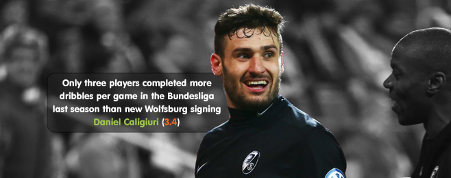 Player Focus: Five Underrated Bundesliga Signings