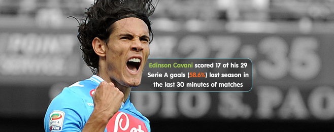 Player Focus: Is There Better Value for Money than Cavani?