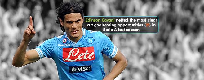 Team Focus: Can Zlatan Ibrahimovic And Edinson Cavani Play Together For PSG?