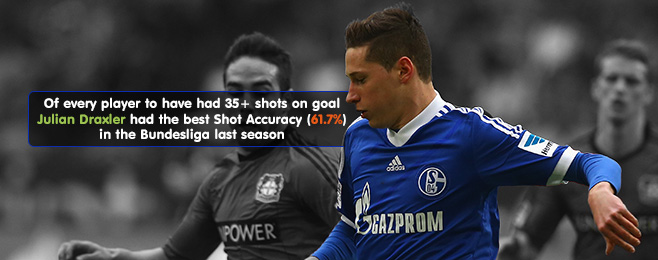 Player Focus: Julian Draxler - The Midfielder Perfect For Manchester City